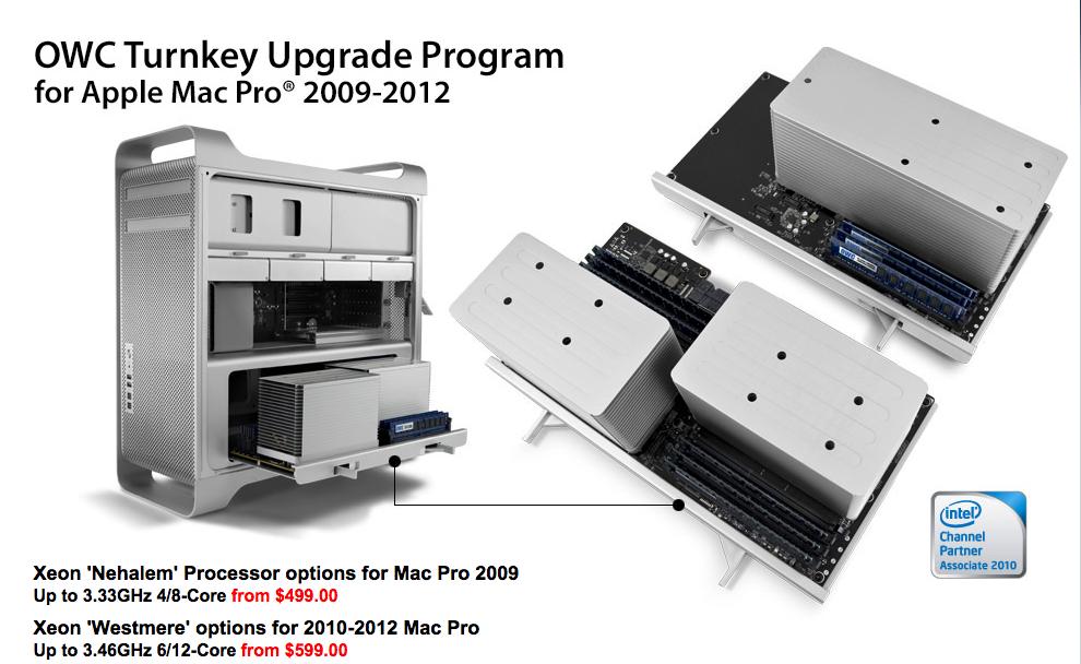 OWC CPU Upgrade Program