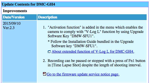 GH4 Firmware Update v2.3