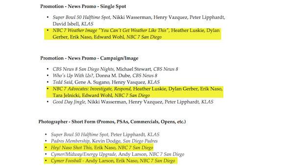 Emmy-Nomonations-2016