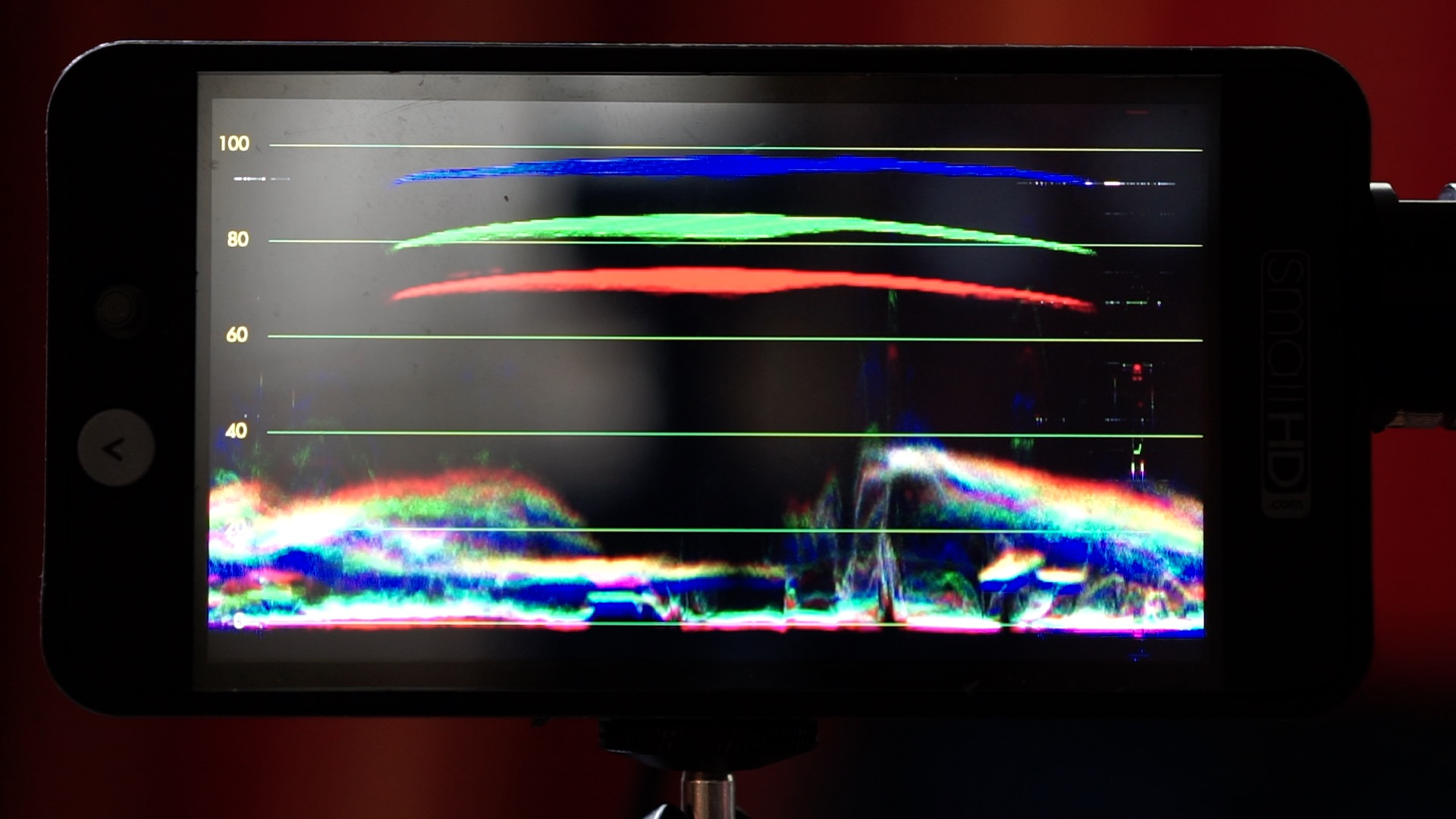 White balance any camera with Waveform Monitor in RGB mode